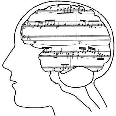 musikkBhode